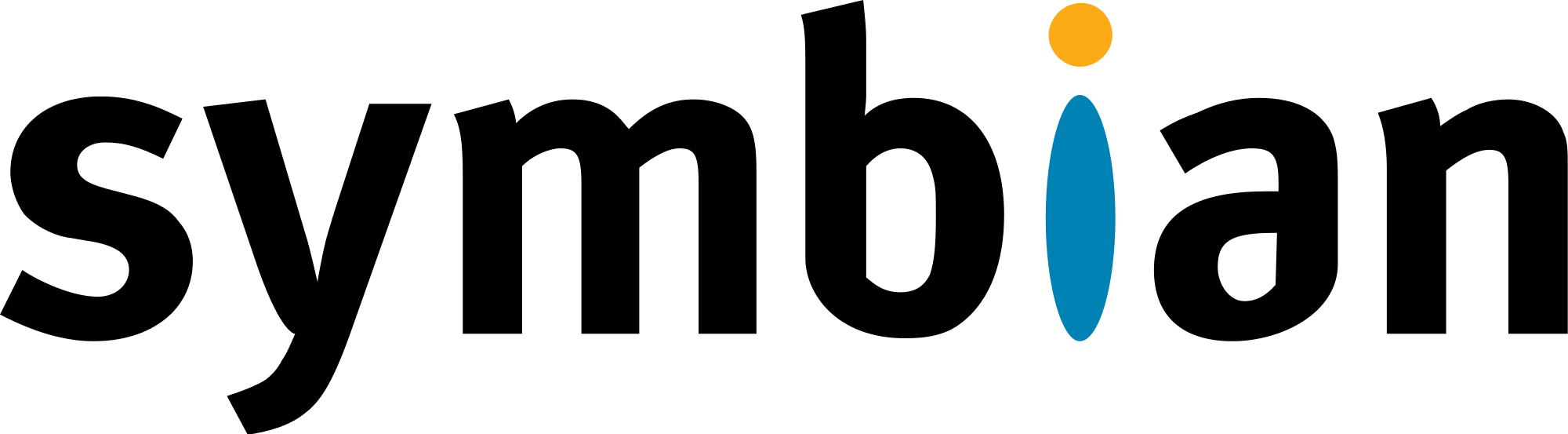 Symbian Mobile Operating System Logo
